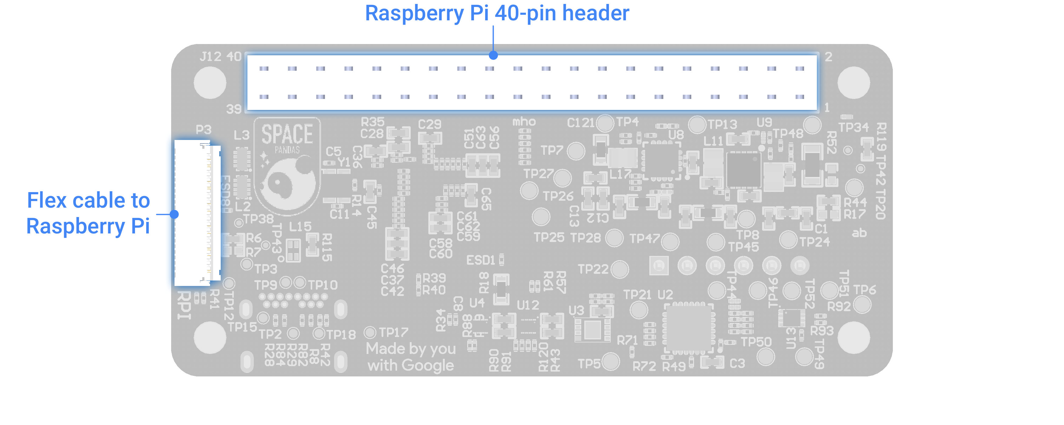 GPIO Diagram Back